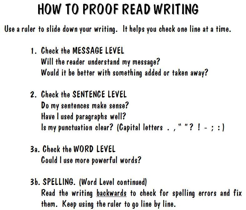 Writing Correction Symbols