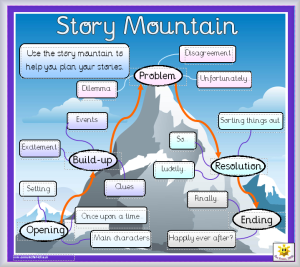 storymountain