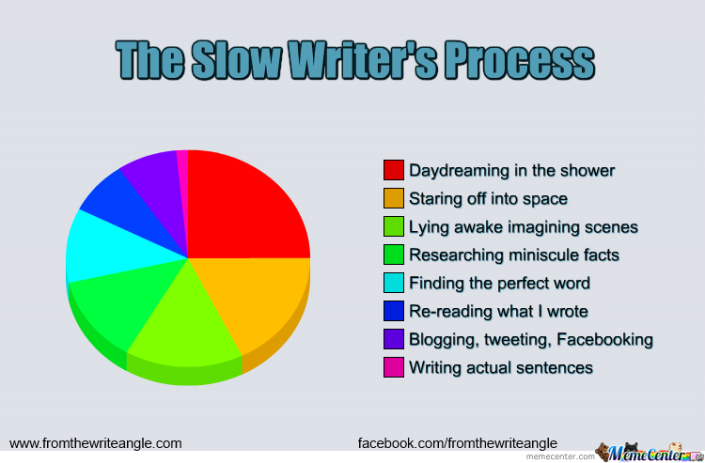 Slow Writer FTWA meme
