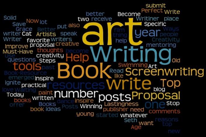 artofwriting
